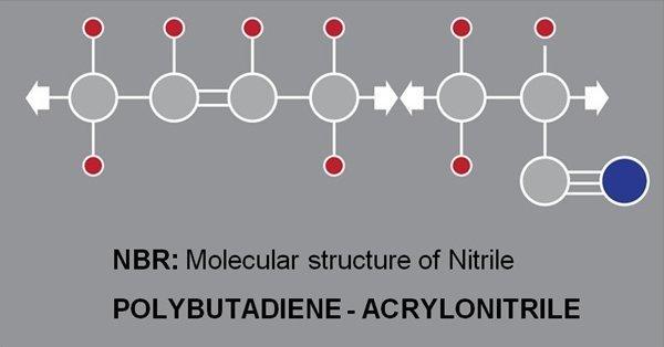 NBR – Nitrile Rubber