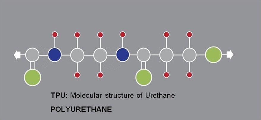 TPU – Polyurethane