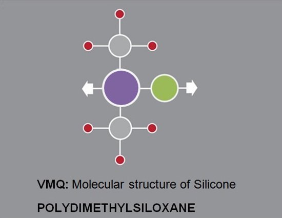 VMQ – Silicone Rubber