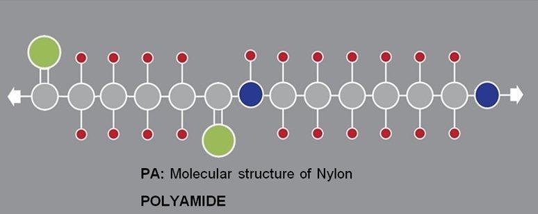 PA – Polyamide