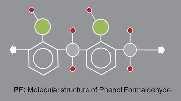 PF – Phenolic Resin